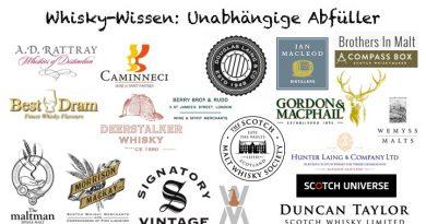 UA Logos