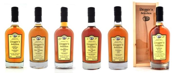 Rieggers Range