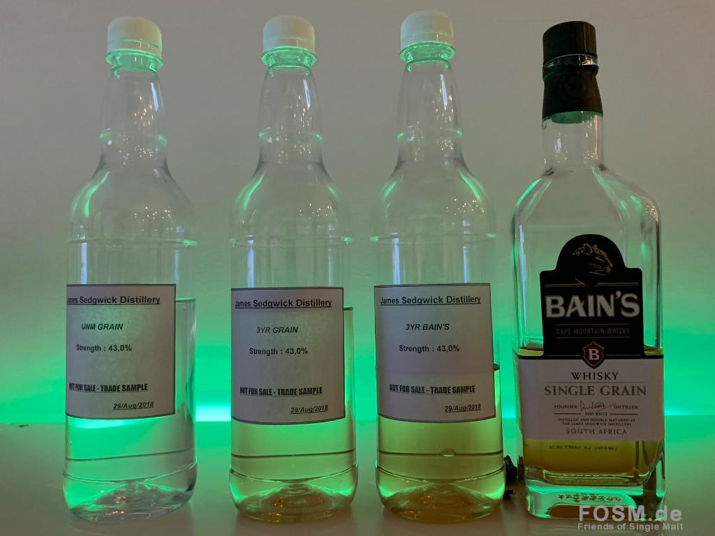 Deconstructing Bain's