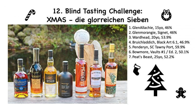 Blind Tasting 12 Challenge - XMAS