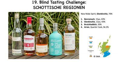 Blind Tasting Challenge Schottische Regionen