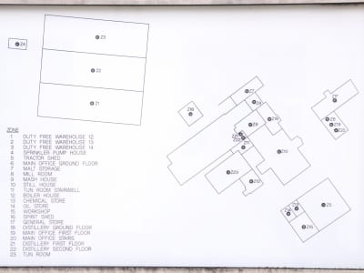 Benrinnes - Lageplan